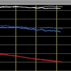 """#NemosAutoWorks  https://nemosautoworks.com  Here you can see a portion of a dyno run graph demonstrating just the piece of peak power of a semi high output car. The rest of the graph is hidden due to customer request but its irrelevant.  This test was done to prove if our original fan was underpowered to supply this engine with the correct amount of air so as the engine can produce the real power that it can deliver. Many users that just came in for power runs mentioned several reasons for justifying their poor results always blaming a brand new dyno, the fans etc except everything that has to do with the mechanical condition of their car and/or tune. Today we are posting this test result to show once more at what level of seriousness we take our work. We have nothing to gain from this, actually we have """"lost"""" enough in purchasing new equipment and spending a few hours to carry out the experiment. The test included two types of fans: 1) Axial double fan 6kW and 2) Centrifugal fan 15kW. The test result demonstrates clearly that the peak power is the same !! Myth busted. The difference that you can see is in the range of 0.05% of the max output power."""
